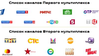 kanaly_vhodyat_vo_vtoroy_multipleks_1_31214534-400x226.png