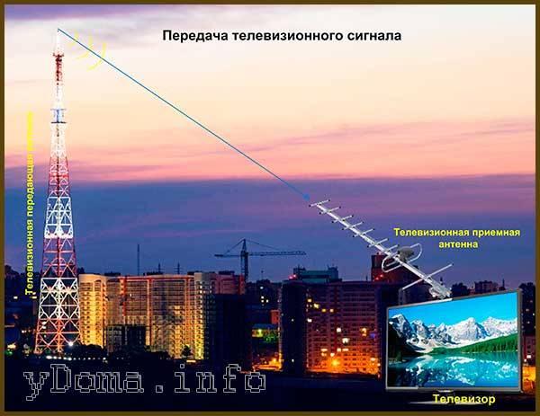 tv-signal-ehfir-peredacha.jpg