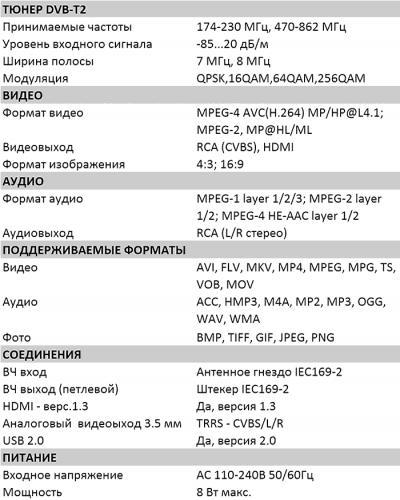 01010101-ru-cadena-cdt-100-harakteristiki.png