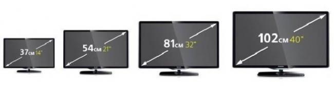 podbiraem-razmer-televizora-26.jpg