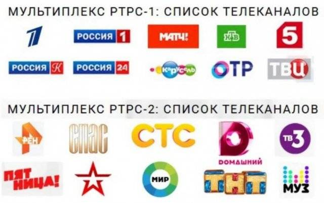 spisok-kanalov_1-640x402.jpg