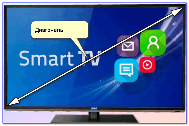 Diagonal-TV-kak-izmeryaetsya.png