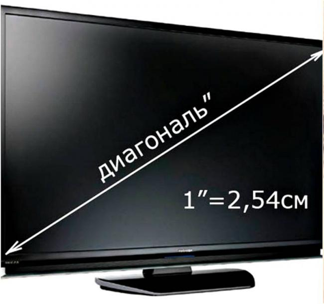 diagonal-tv.jpg