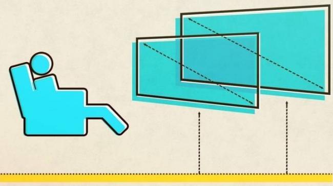 kak-vybrat-televizor-po-razmeram-komnaty-1.jpg