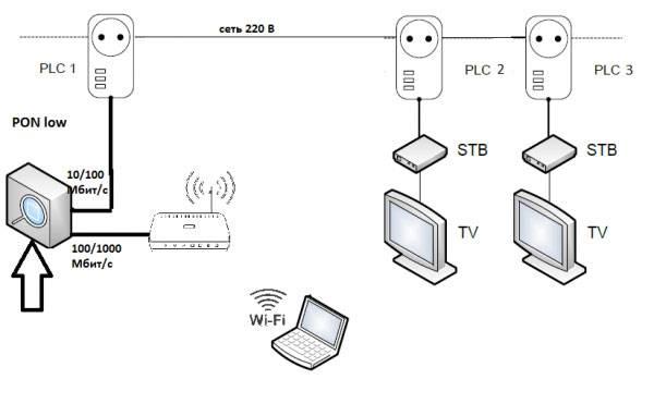 tv-internet7-1.jpg