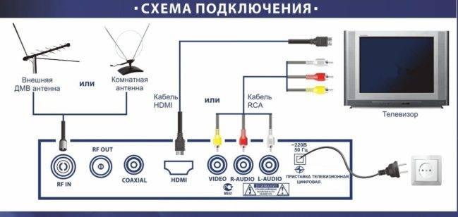 shema-podklyucheniya-e1493152513474.jpg