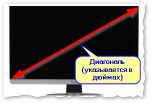 2017-12-13-09_55_09-CHto-takoe-diagonal-i-kak-merietsya.png