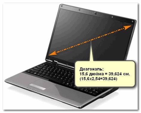 CHto-takoe-diagonal-kak-ee-izmerit.png