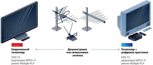 dig-tv-schema.jpg