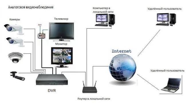 IP-kamera.jpg