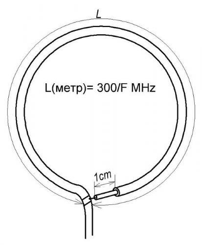 antenna-iz-kabelya.jpg