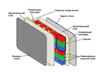 im324-Plasma-display-ru.jpg