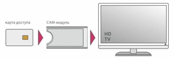 cam-modul-shema-raboty.jpg