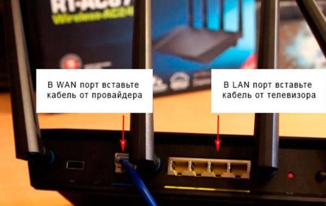 podklyuchenie-interneta-k-televizoru-lg-cherez-router.jpg