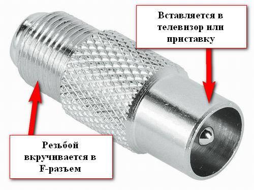 antennyj-shteker.jpg