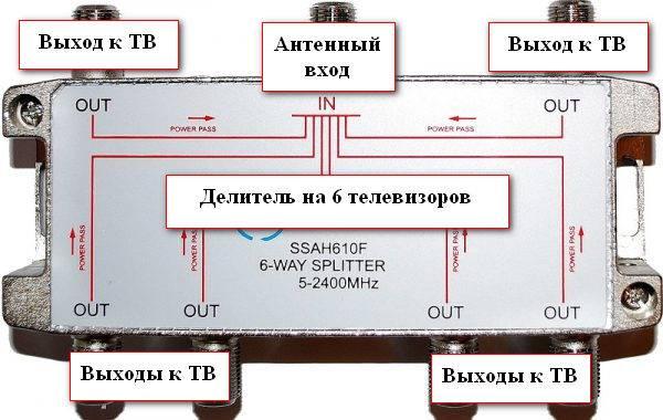 Delitel-na-6-televizorov.jpg