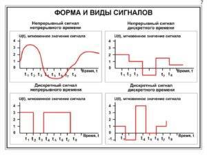 6-Shema-radiosignala-vajfaj-300x225.jpg