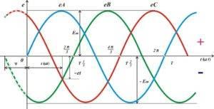 7-Shema-chastot-signala-vajfaj-300x153.jpg