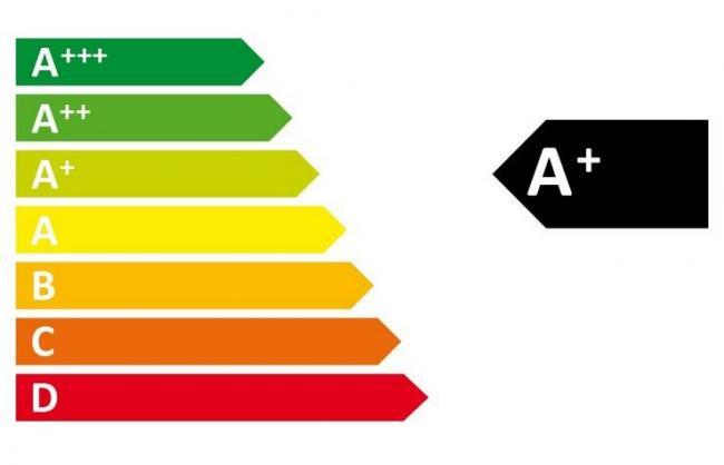 energoeffektivnost_klass.jpg