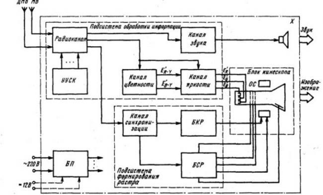 kak-usilit-signal-antenny-televizora-v-domashnih-usloviyah-2.jpg