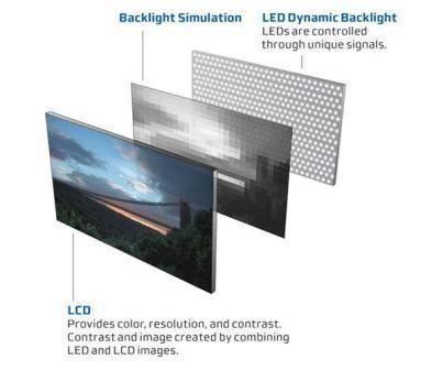 LEDBacklighting.jpg