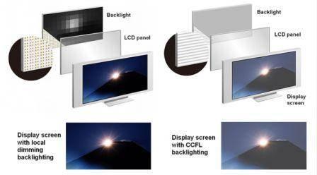 backlighting-comparison.jpg
