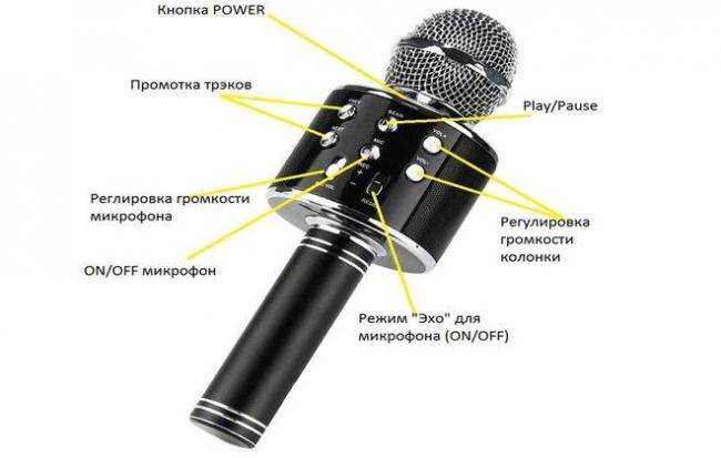 как настроить караоке микрофон