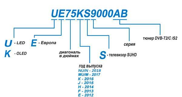 markirovka-samsung-1.jpg
