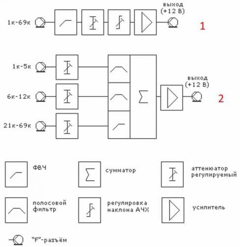 tipovye-strukturnye-shemy-shirokopolosnogo-1-i-mnogodiapazonnogo-2-antennogo-usilitelya.jpg