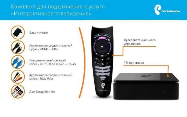interaktivnoe-tv-podkluchit_result.jpg