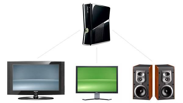 xbox-to-tv-monitor-audio.jpg