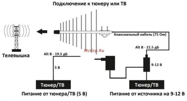 remont-antenny-televizora-svoimi-rukami-14.jpg