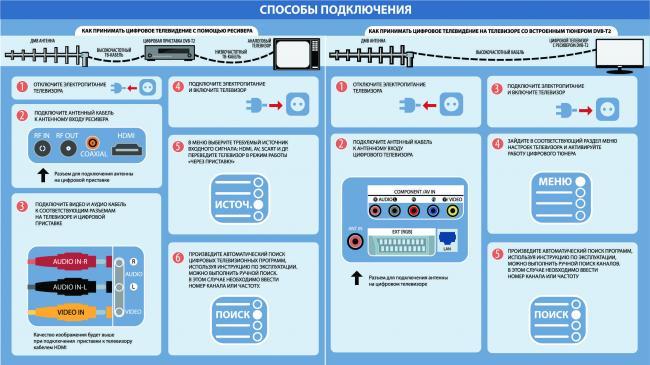 Instruktsiya-po-podklyucheniyu.jpg