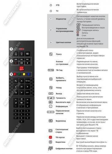 dom-ru-humax9000-pdu.jpg