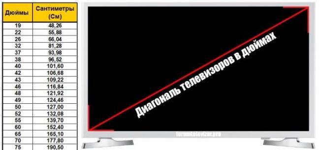 kak-proverit-televizor-pri-pokupke-6.jpg