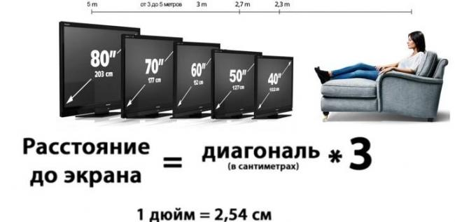 kak-proverit-televizor-pri-pokupke-7.jpg