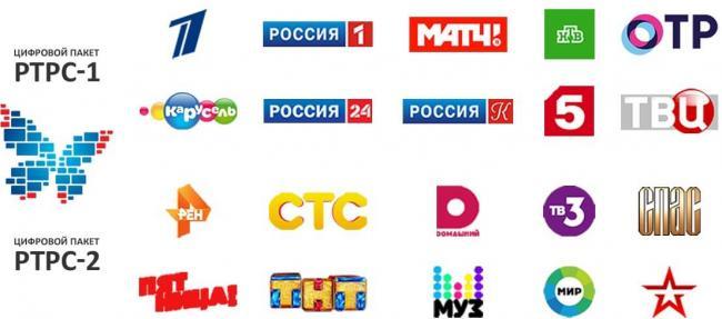 sut-cifrovogo-efirnogo-televideniya-v-rossijskoj-federacii-1.jpg