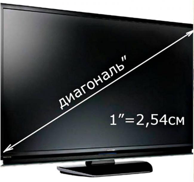 diagonal-tv.jpg