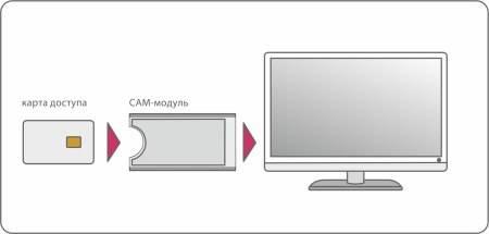 sxema-podkliuchenija-cam-modul.jpg