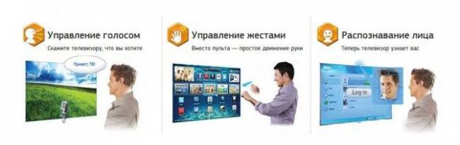 sposoby-upravleniya-televizorom3.jpg