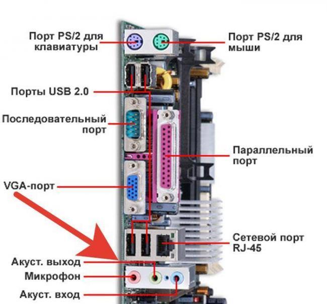 Nahodim-razjom-dlja-mikrofona-na-zadnej-stenke-sistemnogo-bloka.jpg