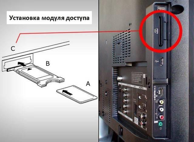Ustanovka-modulya-dostupa.jpg