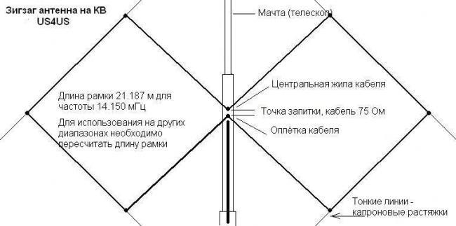 3-Antenna-zigzagoobraznogo-tipa.jpg