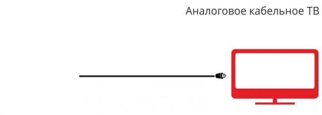 analogovoe-kabelnoe.jpg
