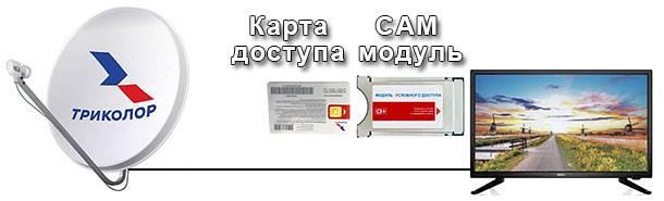SAM-modul-chto-eto-takoe-1.jpg