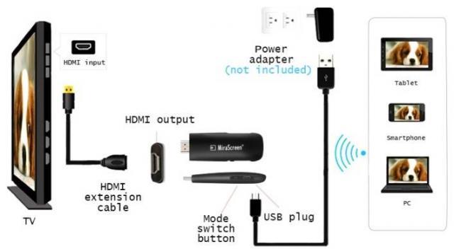 wi-fi-hdmi-adaptery-dlya-televizora-osobennosti-modeli-i-sovety-po-vyboru-14.jpg