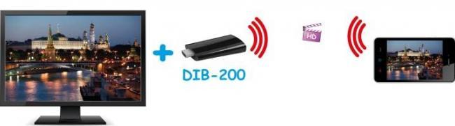 wi-fi-hdmi-adaptery-dlya-televizora-osobennosti-modeli-i-sovety-po-vyboru-2.jpg