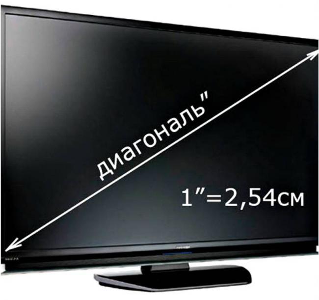 diagonal-televizora.jpg