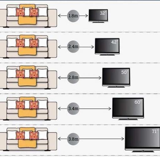 12-televizor-na-sten.jpg
