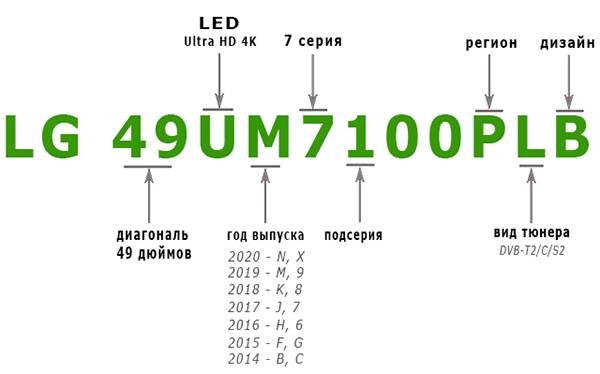 lg-markirovka-1.jpg